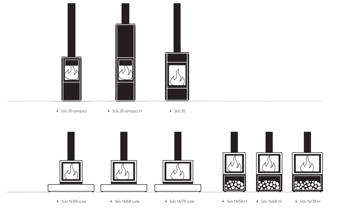fplc stuv freestanding stoves wood burning. Black Bedroom Furniture Sets. Home Design Ideas